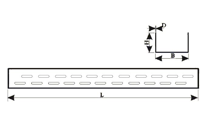 Skica perforiranih kanala